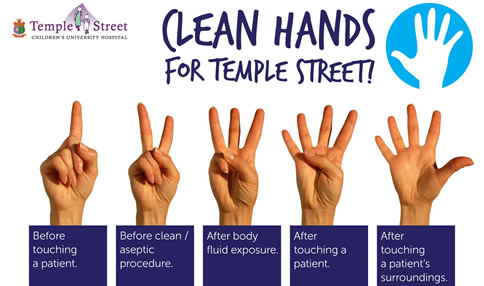 World Health Organisation (WHO) Hand Hygiene Awareness Day (Wednesday 13th May)